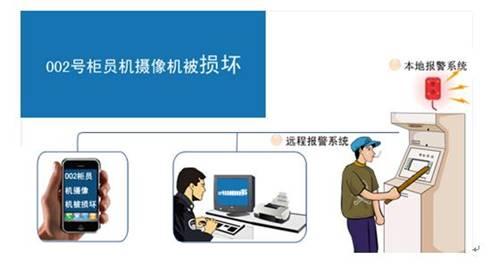 振动报警器是如何保护atm取款机的安全