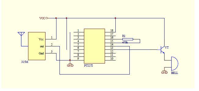 防盗报警系统之无线报警器设计方案 1 使用反射式红外探测器TX05D,模块化成品,作用距离0~120cm可调 2 使用PT2262、2272编解码芯片 3 使用315M收发模块 电路图如下 发射电路  接收电路  其他说明 1 图中报警器仅仅是示意图,可以选择合适的型号。 2 现在很多315M无线收发模块自带编码解码,PT2262、2272也不用自己装了。 3 发射电路可以使用6V电源供电,静态电流20mA左右,要想使用5号电池供电恐怕坚持不了几天,最好使用变压器供电。能用干电池长期工作的红外报警器我还没